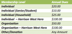 Harrison West Dues