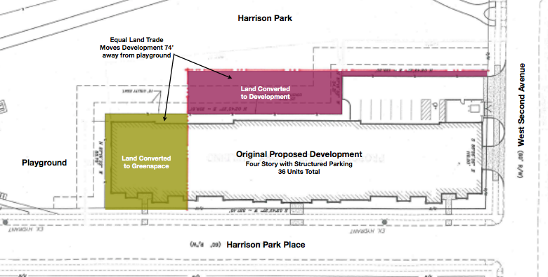 Harrison Park Place Development proposal
