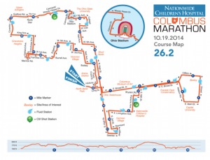 2014 Columbus Marathon Course Map